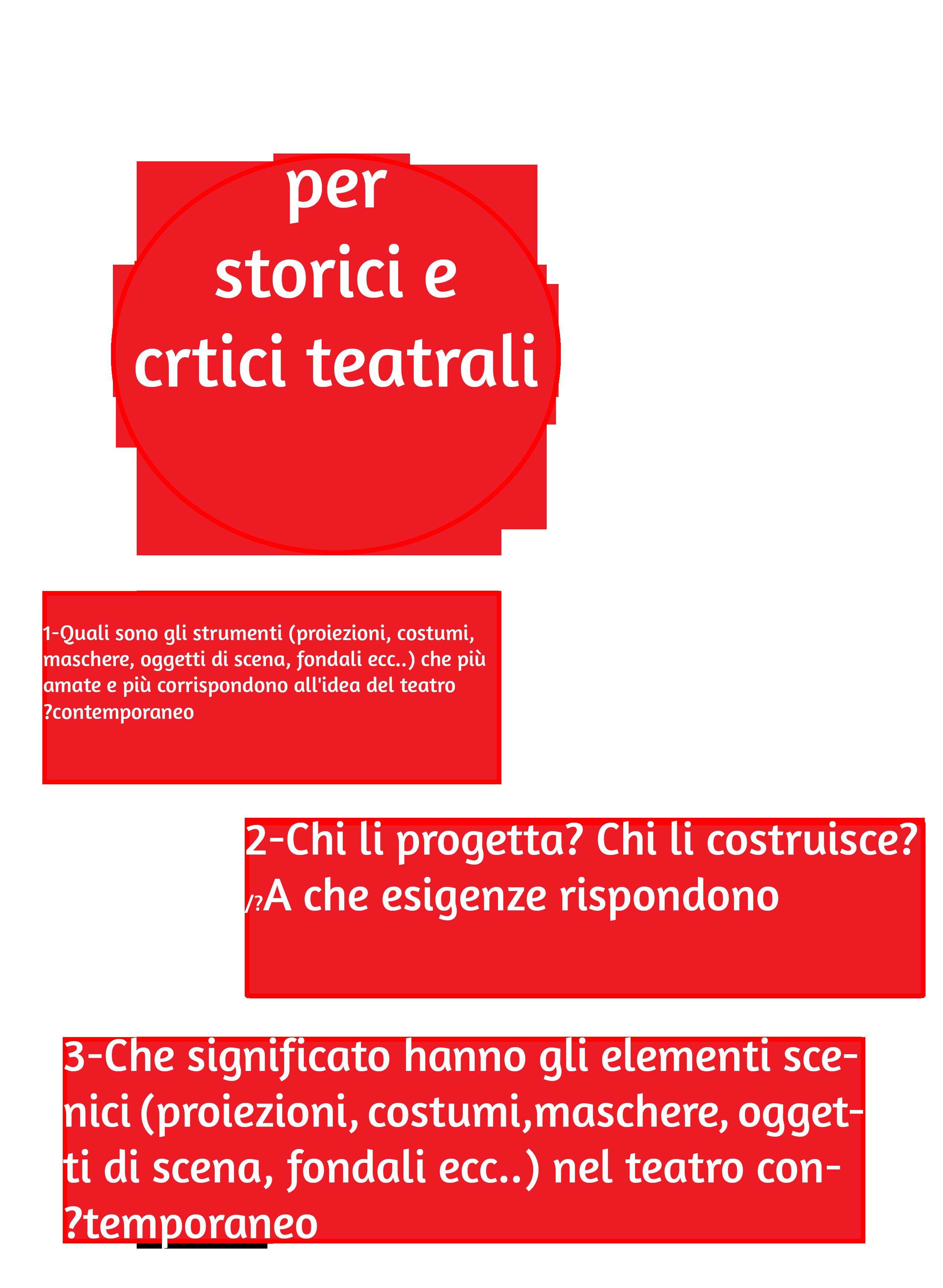 domande-critic-complete